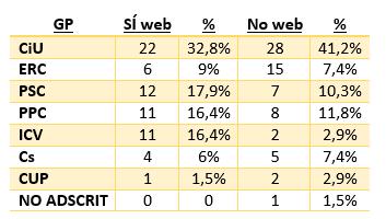 Quadre Web ParlCat 01