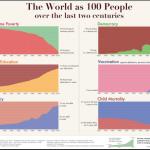 Davos, Oxfam i l'economia mundial